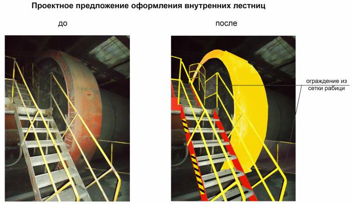 Пример 4 визуализации проекта  маркировки опасных зон